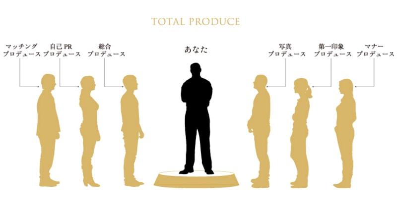 クラブ・マリッジ 婚活プロデューサー