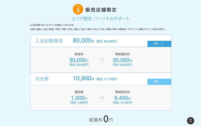 ZWEI(ツヴァイ) 料金プラン エリア限定パーソナルサポート